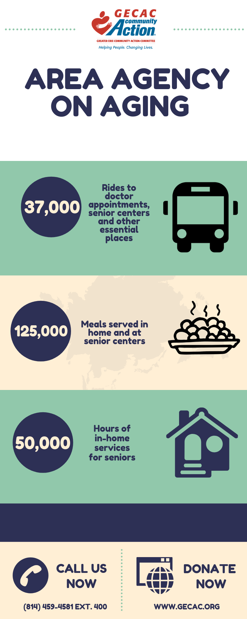 Area Agency on Aging graphic